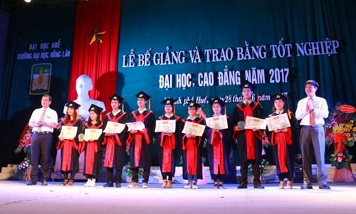 Đại Học Huế trao 900 bằng tốt nghiệp , cao đẳng cho tân kỹ sư
